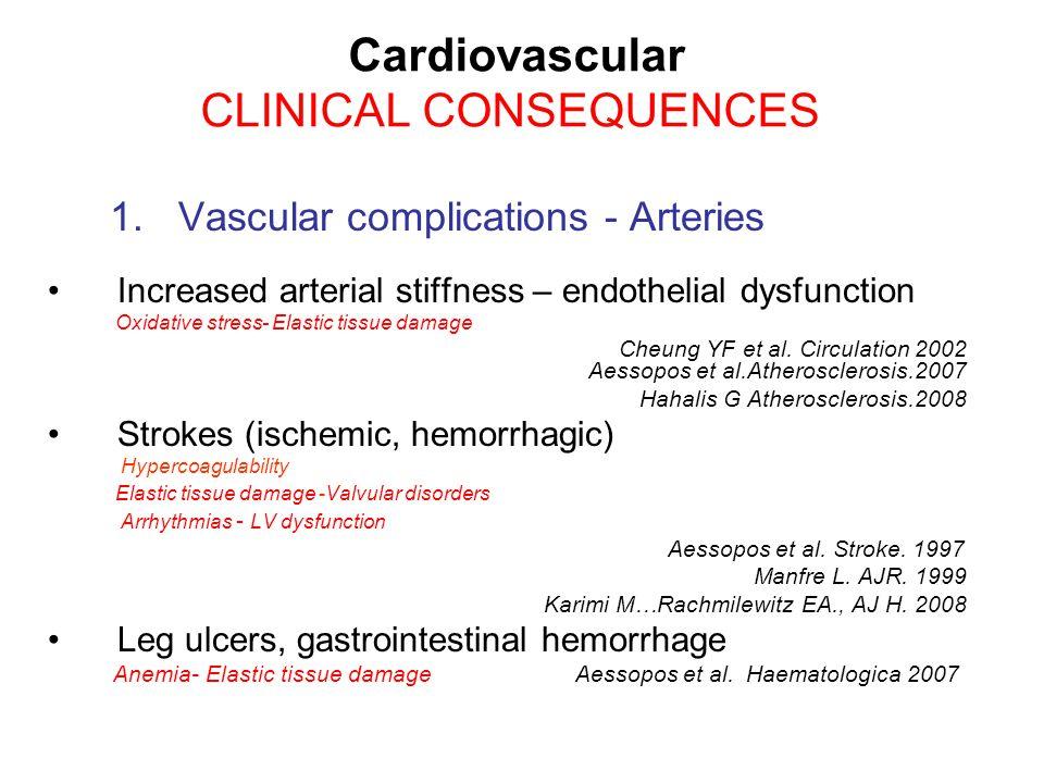 Cardiovascular CLINICAL CONSEQUENCES 1.