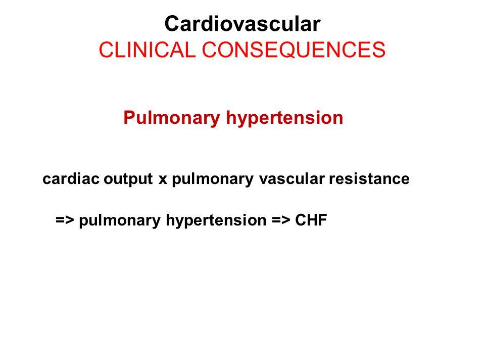 Cardiovascular CLINICAL CONSEQUENCES Pulmonary hypertension cardiac output x pulmonary vascular resistance => pulmonary hypertension => CHF