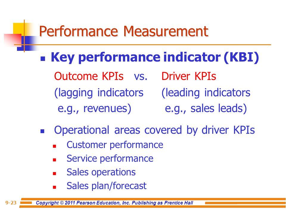 Copyright © 2011 Pearson Education, Inc. Publishing as Prentice Hall 9-23 Key performance indicator (KBI) Outcome KPIs vs. Driver KPIs (lagging indica