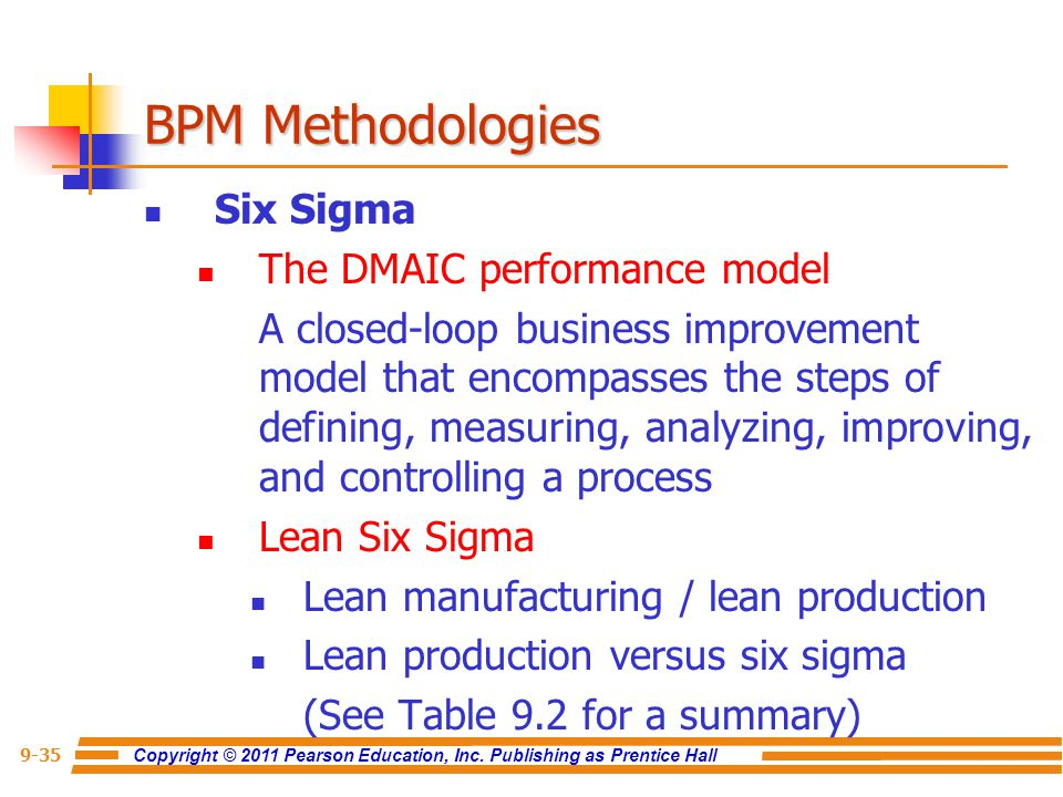 Copyright © 2011 Pearson Education, Inc. Publishing as Prentice Hall 9-35 Six Sigma The DMAIC performance model A closed-loop business improvement mod