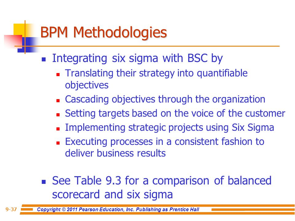 Copyright © 2011 Pearson Education, Inc. Publishing as Prentice Hall 9-37 BPM Methodologies Integrating six sigma with BSC by Translating their strate