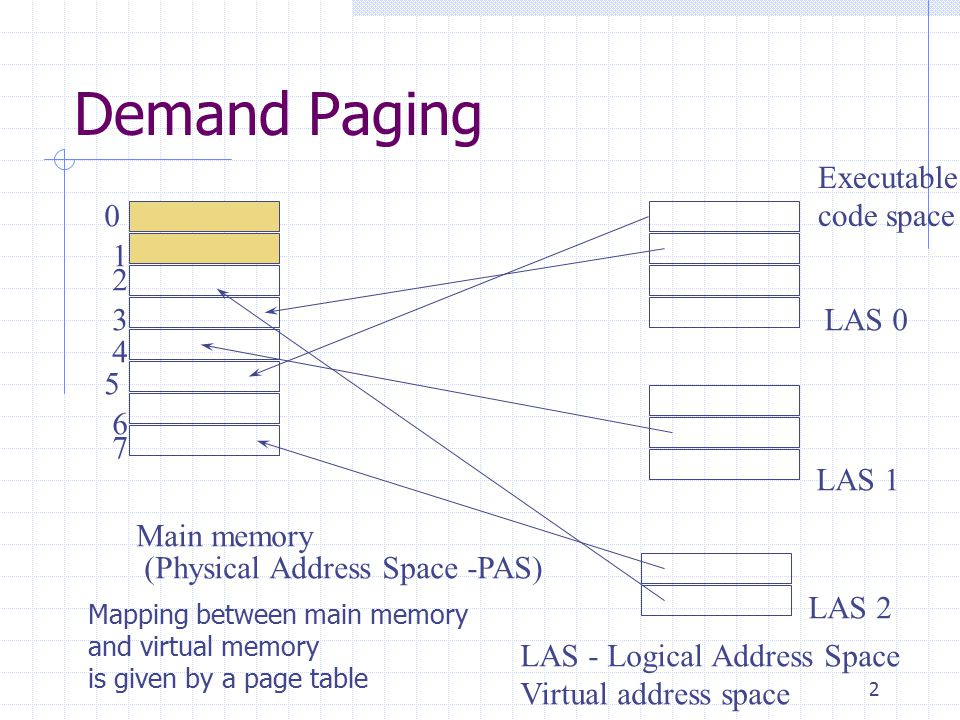 13 Not Recently Used Page Replacement Algorithm Each page has Reference bit, Modified bit bits are set when page is referenced, modified Pages are classified 1.