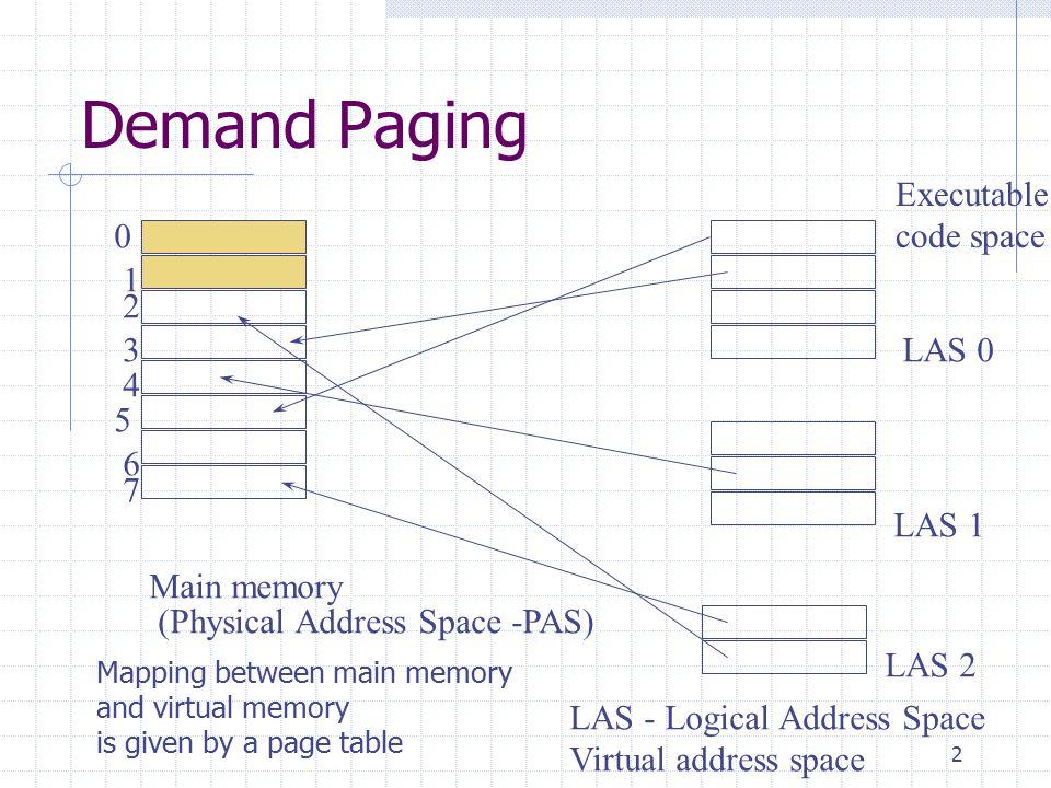 2 Demand Paging 0 1 2 3 4 5 6 7 Main memory LAS 0 LAS 1 LAS 2 (Physical Address Space -PAS) LAS - Logical Address Space Virtual address space Executable code space Mapping between main memory and virtual memory is given by a page table