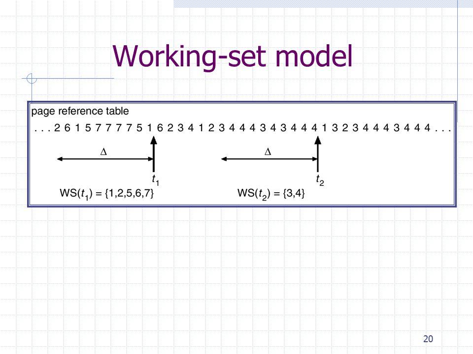 20 Working-set model