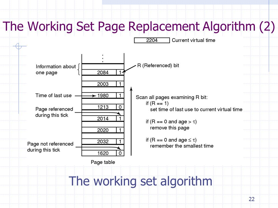 22 The Working Set Page Replacement Algorithm (2) The working set algorithm