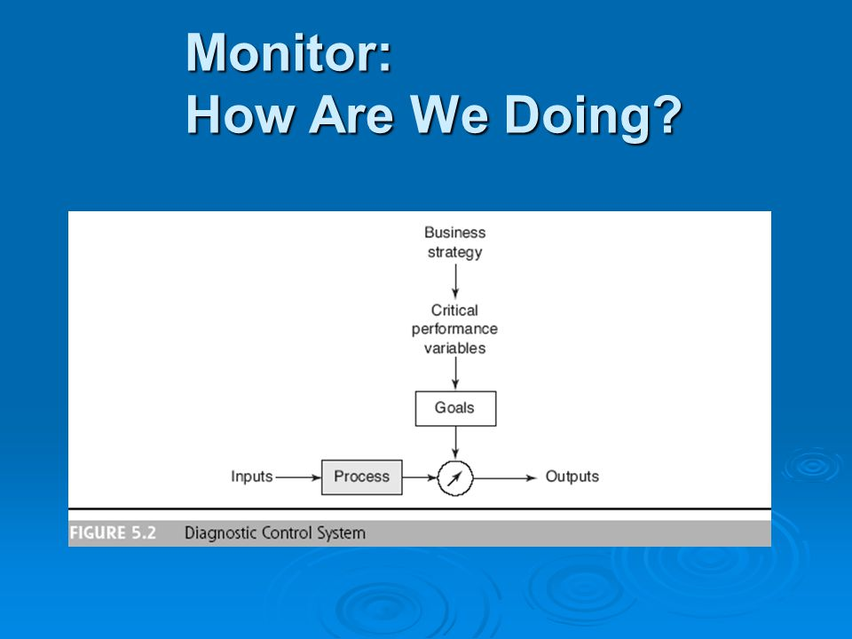 Monitor: How Are We Doing
