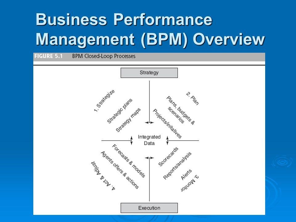 Business Performance Management (BPM) Overview