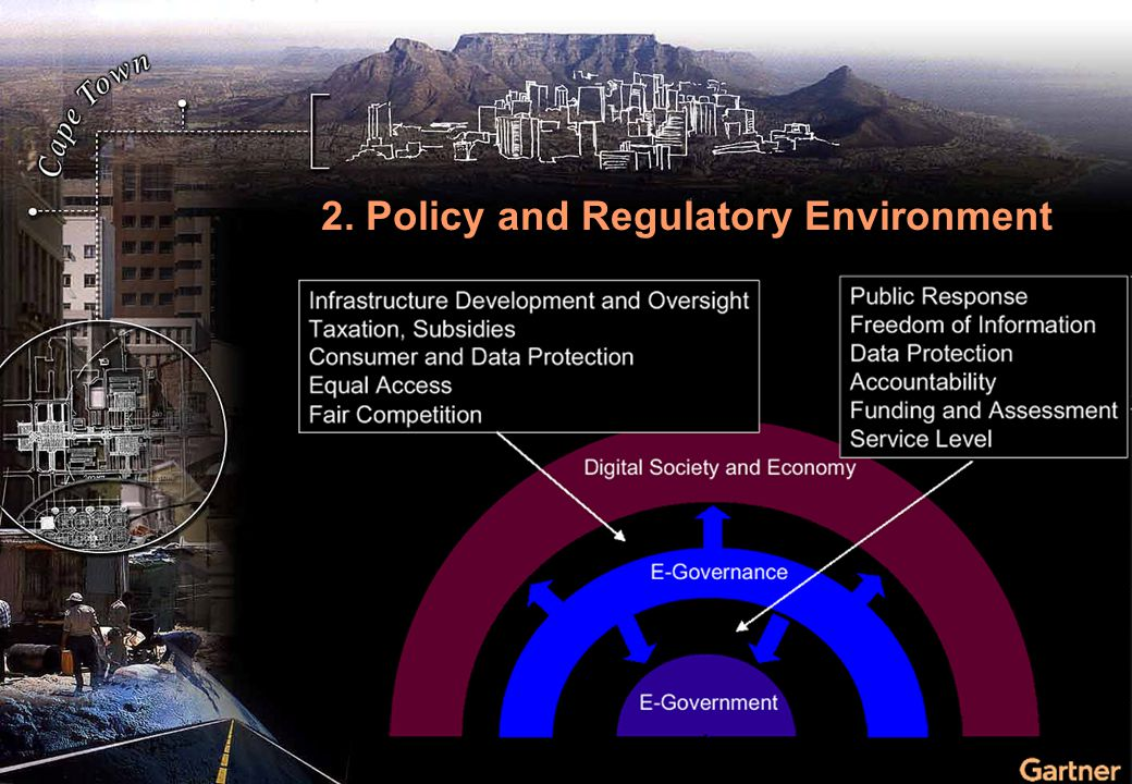 2. Policy and Regulatory Environment