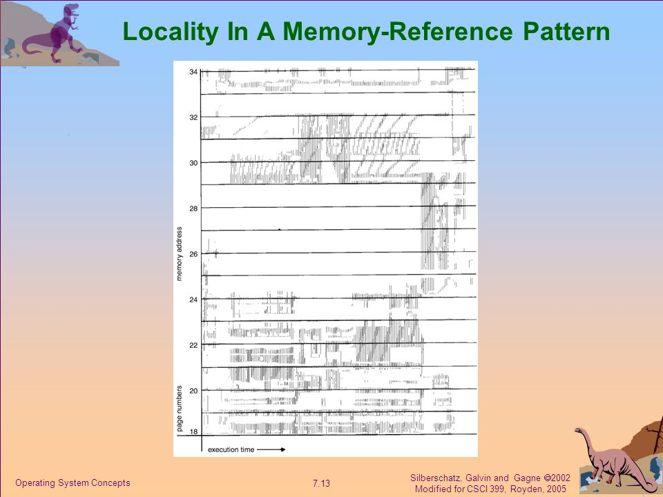 Silberschatz, Galvin and Gagne  2002 Modified for CSCI 399, Royden, 2005 7.13 Operating System Concepts Locality In A Memory-Reference Pattern