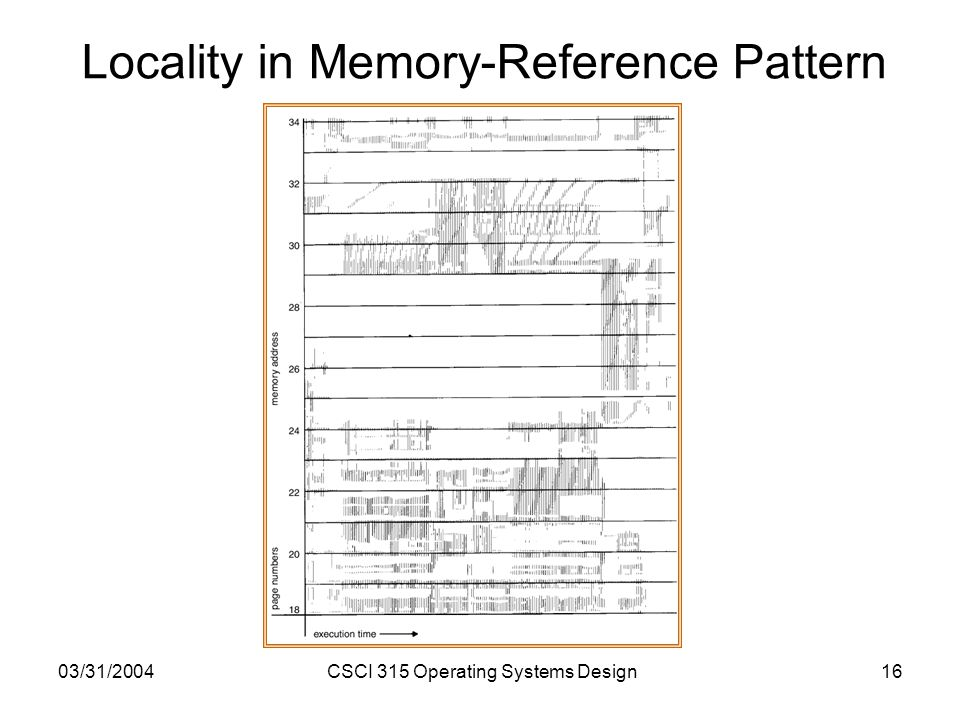 03/31/2004CSCI 315 Operating Systems Design16 Locality in Memory-Reference Pattern