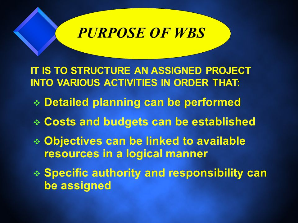 PURPOSE OF WBS v Detailed planning can be performed v Costs and budgets can be established v Objectives can be linked to available resources in a logical manner v Specific authority and responsibility can be assigned v Detailed planning can be performed v Costs and budgets can be established v Objectives can be linked to available resources in a logical manner v Specific authority and responsibility can be assigned IT IS TO STRUCTURE AN ASSIGNED PROJECT INTO VARIOUS ACTIVITIES IN ORDER THAT: