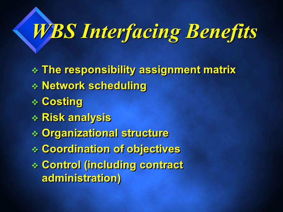 WBS Interfacing Benefits v The responsibility assignment matrix v Network scheduling v Costing v Risk analysis v Organizational structure v Coordination of objectives v Control (including contract administration) v The responsibility assignment matrix v Network scheduling v Costing v Risk analysis v Organizational structure v Coordination of objectives v Control (including contract administration)