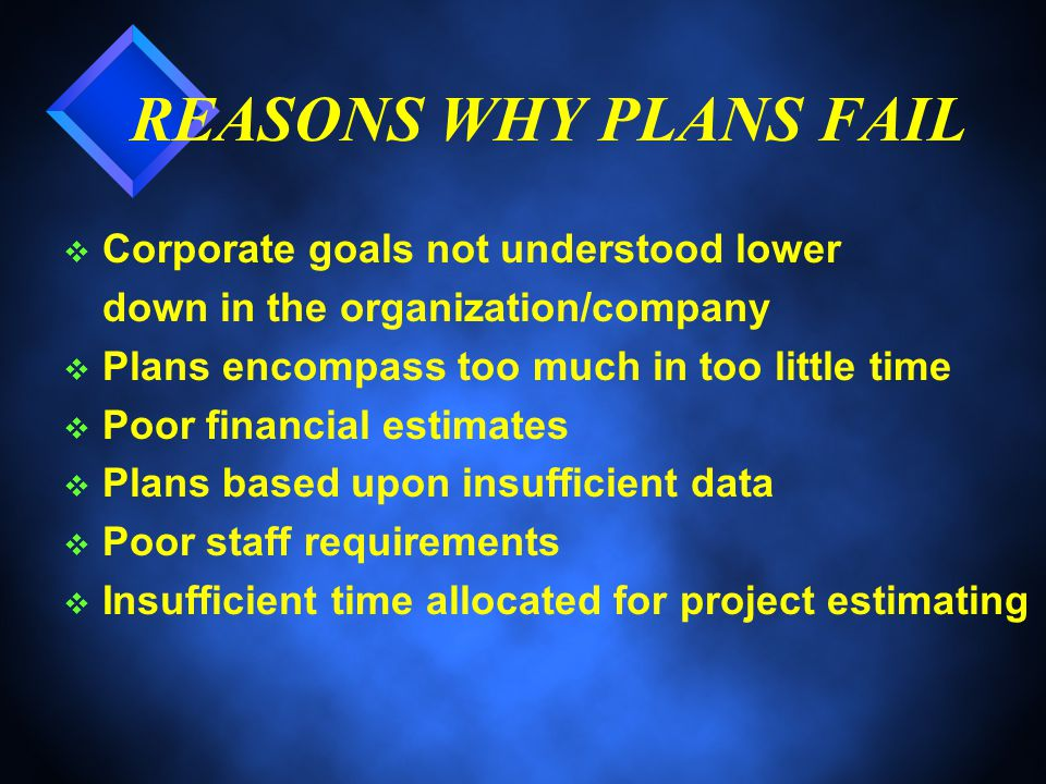 REASONS WHY PLANS FAIL v Corporate goals not understood lower down in the organization/company v Plans encompass too much in too little time v Poor financial estimates v Plans based upon insufficient data v Poor staff requirements v Insufficient time allocated for project estimating REASONS WHY PLANS FAIL v Corporate goals not understood lower down in the organization/company v Plans encompass too much in too little time v Poor financial estimates v Plans based upon insufficient data v Poor staff requirements v Insufficient time allocated for project estimating