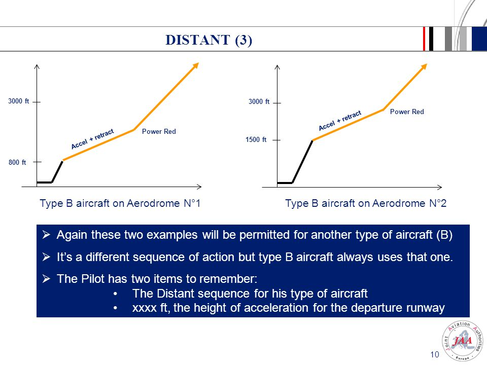 9 DISTANT (2) 800 ft 3000 ft Power Red Accel + retract Type A aircraft on Aerodrome N°1  These two examples above will be permitted for a same type of aircraft  When the same sequence of action is used, the acceleration height may be optimized for each individual runway.