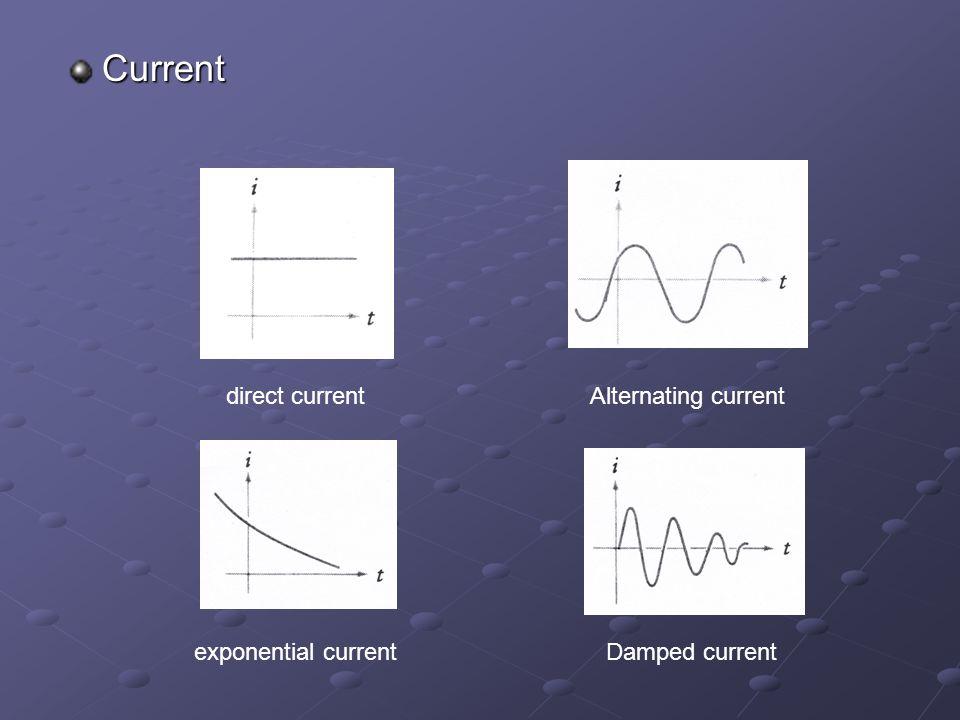 Current direct currentAlternating current exponential currentDamped current