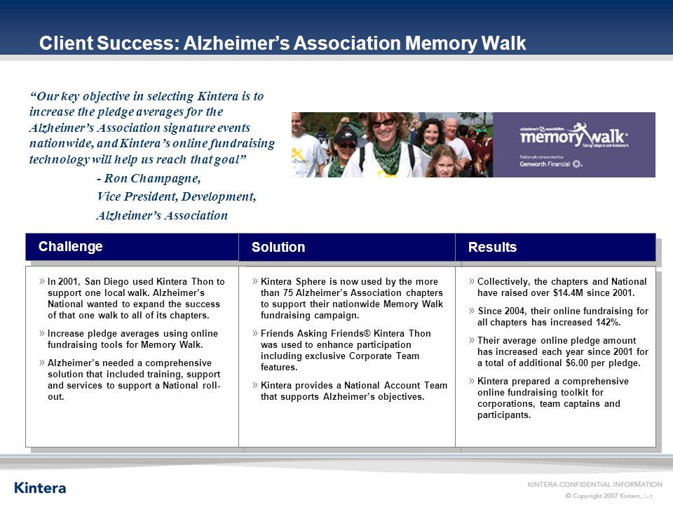 15 Client Success: Alzheimer's Association Memory Walk Project Goal » In 2001, San Diego used Kintera Thon to support one local walk.