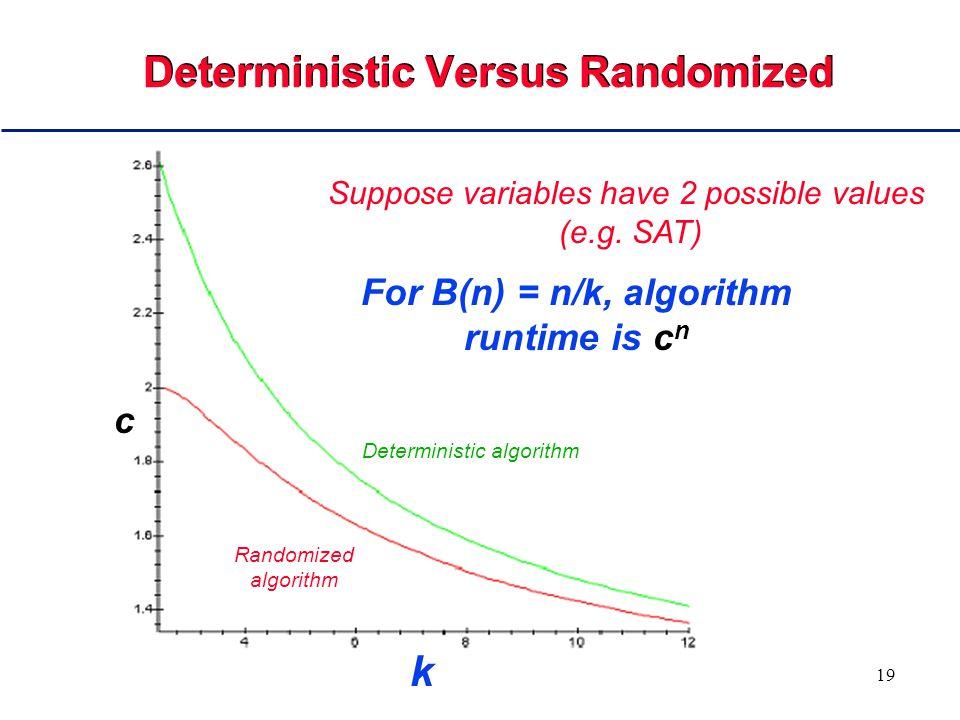 19 Deterministic Versus Randomized Deterministic algorithm Randomized algorithm Suppose variables have 2 possible values (e.g. SAT) k For B(n) = n/k,
