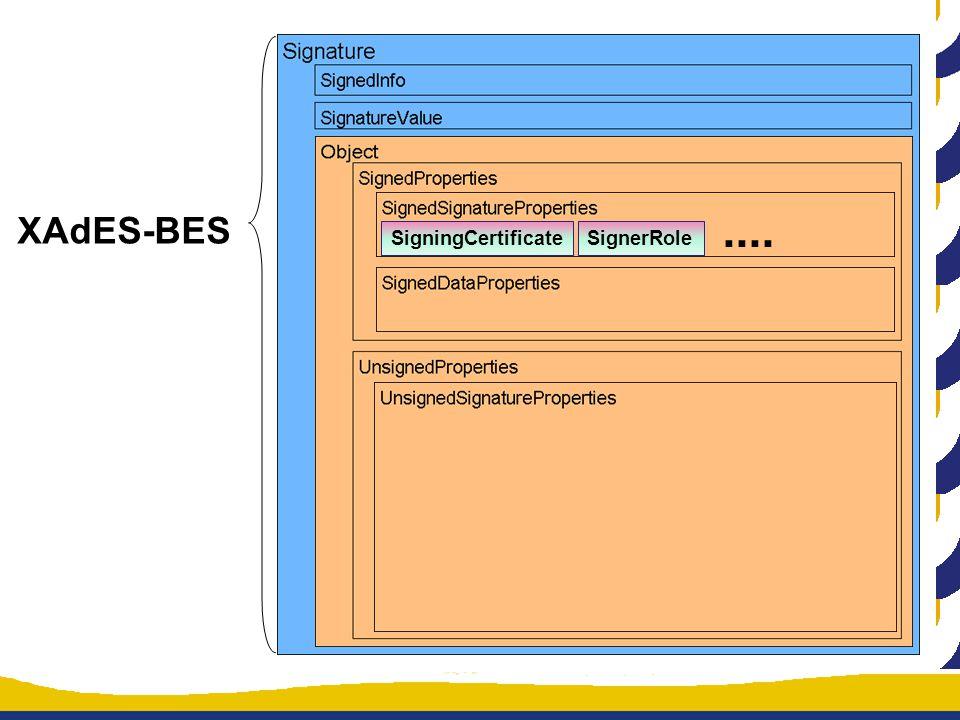 XAdES-BES SigningCertificateSignerRole....
