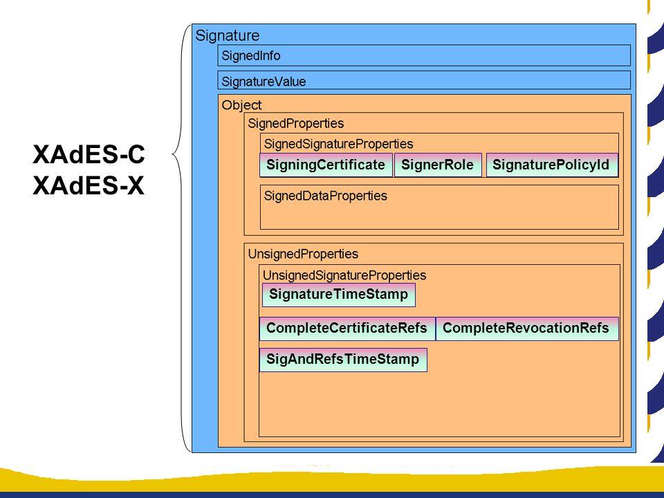 XAdES-C SigningCertificateSignerRoleSignaturePolicyId SignatureTimeStamp CompleteCertificateRefsCompleteRevocationRefs XAdES-X SigAndRefsTimeStamp