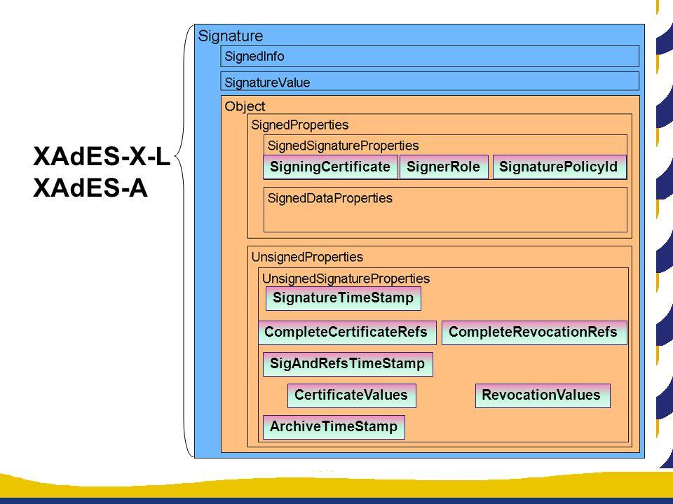 XAdES-X-L SigningCertificateSignerRoleSignaturePolicyId SignatureTimeStamp CompleteCertificateRefsCompleteRevocationRefs XAdES-A SigAndRefsTimeStamp CertificateValuesRevocationValues ArchiveTimeStamp