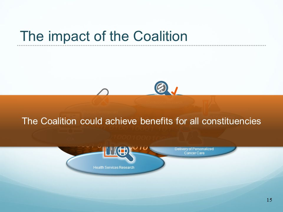 The impact of the Coalition Comparative Effectiveness and Public Health Researchers Translational Research Product Development CER Health Services Research Delivery of Personalized Cancer Care The Coalition could achieve benefits for all constituencies 15