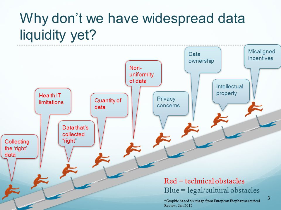 Why don't we have widespread data liquidity yet.