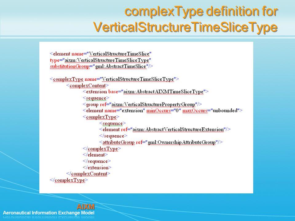 complexType definition for VerticalStructureTimeSliceType