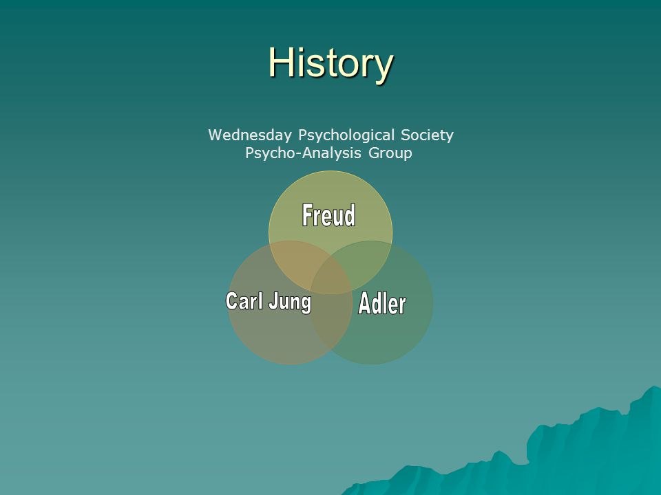 History Wednesday Psychological Society Psycho-Analysis Group