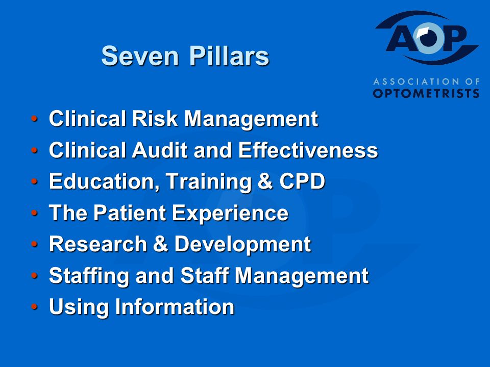 Seven Pillars Clinical Risk ManagementClinical Risk Management Clinical Audit and EffectivenessClinical Audit and Effectiveness Education, Training & CPDEducation, Training & CPD The Patient ExperienceThe Patient Experience Research & DevelopmentResearch & Development Staffing and Staff ManagementStaffing and Staff Management Using InformationUsing Information