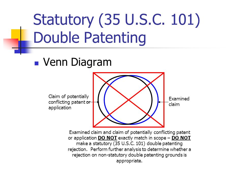 Statutory (35 U.S.C. 101) Double Patenting Venn Diagram Examined claim Examined claim and claim of potentially conflicting patent or application DO NO