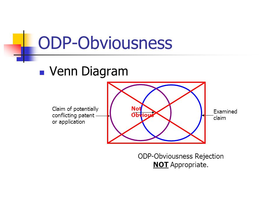 ODP-Obviousness Venn Diagram Examined claim ODP-Obviousness Rejection NOT Appropriate.