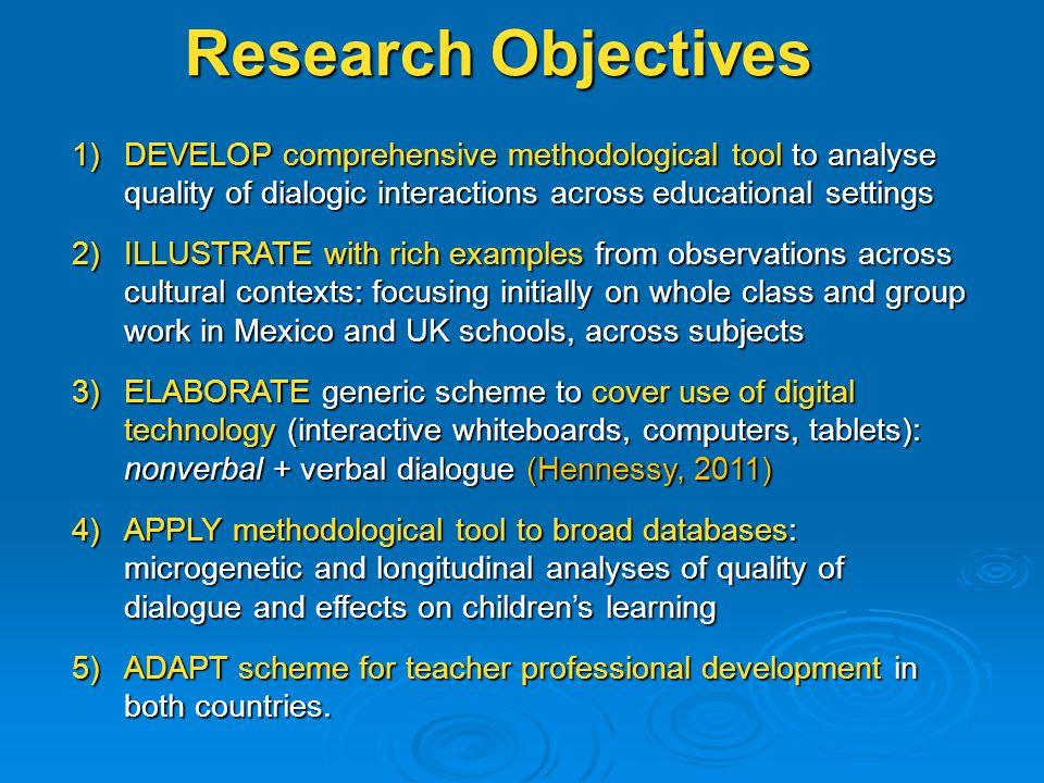 Alexander, R.J. (2008) Towards dialogic teaching: Rethinking classroom talk (4th ed.).