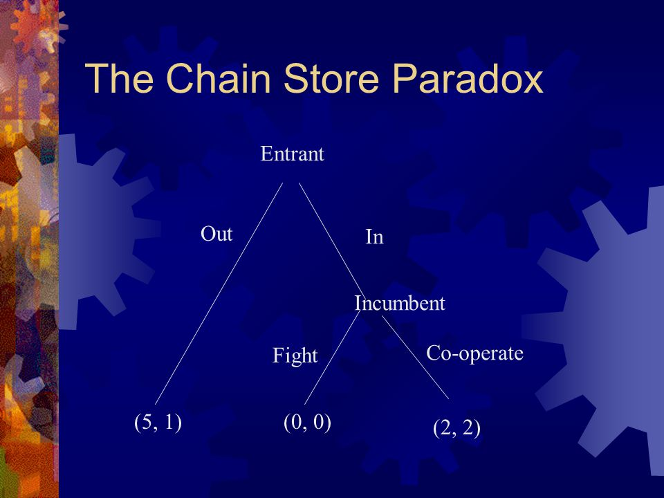 The Chain Store Paradox In Entrant Out (5, 1) Incumbent Fight Co-operate (0, 0) (2, 2)