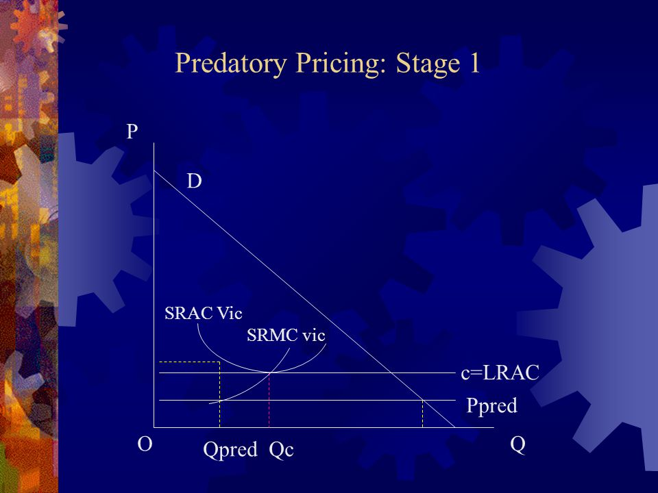 Predatory Pricing: Stage 1 D P QO c=LRAC SRAC Vic SRMC vic Ppred Qpred Qc