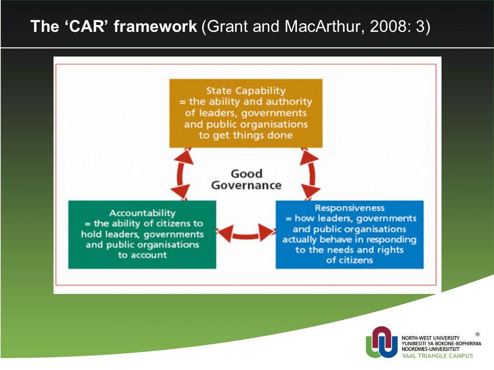 The 'CAR' framework (Grant and MacArthur, 2008: 3)