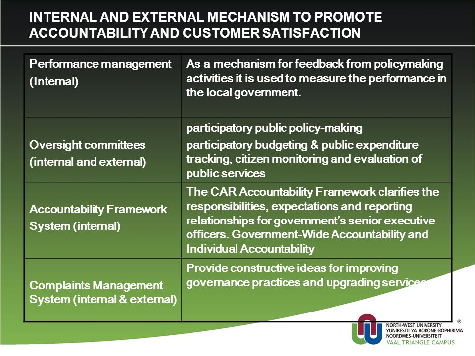 INTERNAL AND EXTERNAL MECHANISM TO PROMOTE ACCOUNTABILITY AND CUSTOMER SATISFACTION Performance management (Internal) As a mechanism for feedback from policymaking activities it is used to measure the performance in the local government.