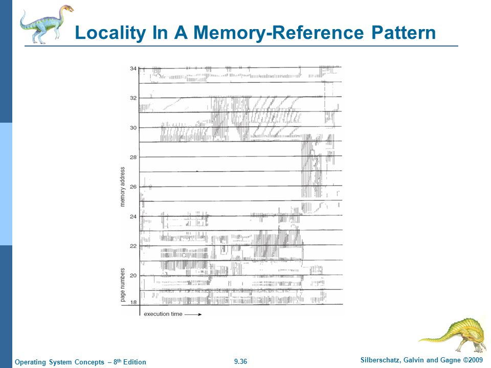 9.36 Silberschatz, Galvin and Gagne ©2009 Operating System Concepts – 8 th Edition Locality In A Memory-Reference Pattern