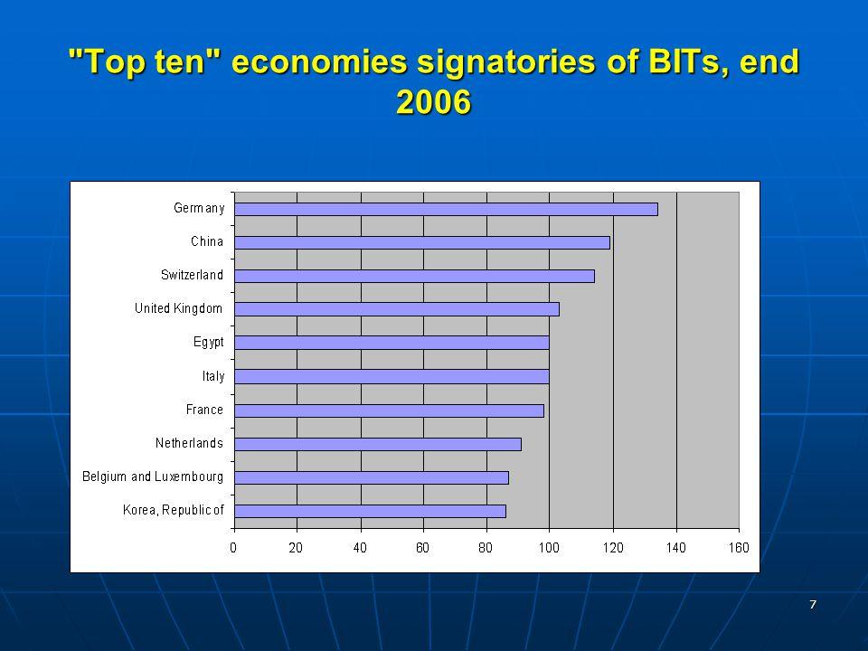 7 Top ten economies signatories of BITs, end 2006