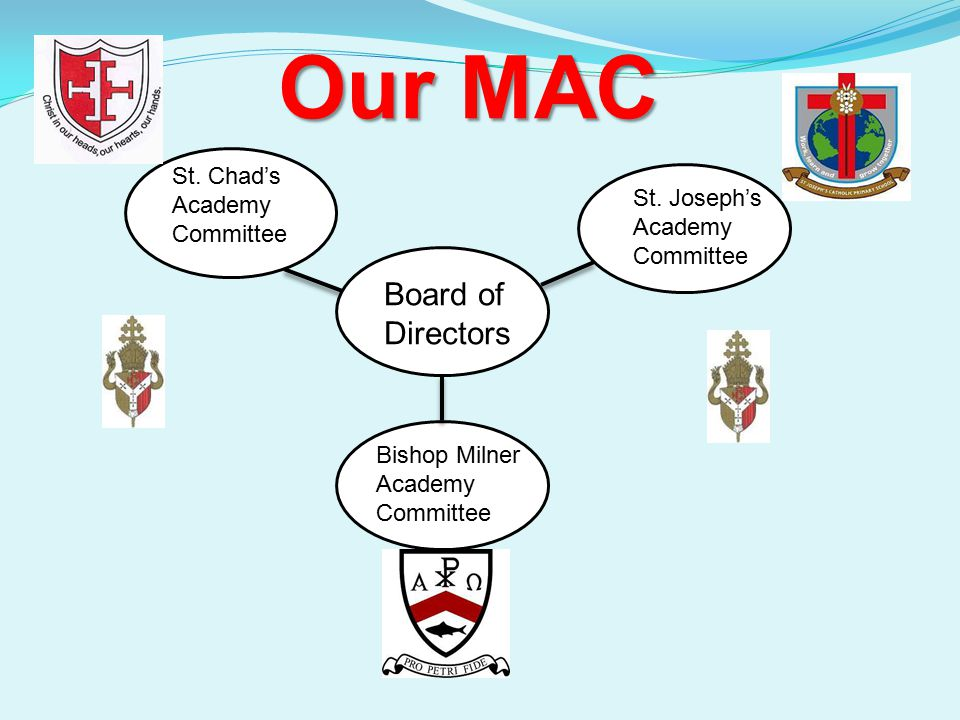Bishop Milner Academy Committee St. Chad's Academy Committee St. Joseph's Academy Committee Board of Directors Our MAC