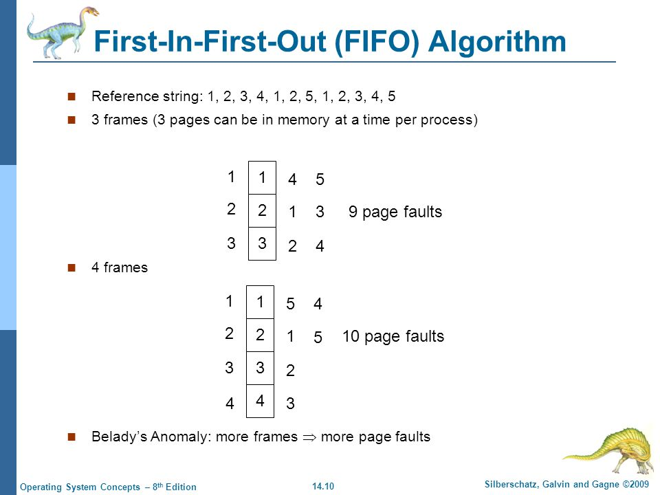 14.10 Silberschatz, Galvin and Gagne ©2009 Operating System Concepts – 8 th Edition First-In-First-Out (FIFO) Algorithm Reference string: 1, 2, 3, 4, 1, 2, 5, 1, 2, 3, 4, 5 3 frames (3 pages can be in memory at a time per process) 4 frames Belady's Anomaly: more frames  more page faults 1 2 3 1 2 3 4 1 2 5 3 4 9 page faults 1 2 3 1 2 3 5 1 2 4 5 10 page faults 4 43