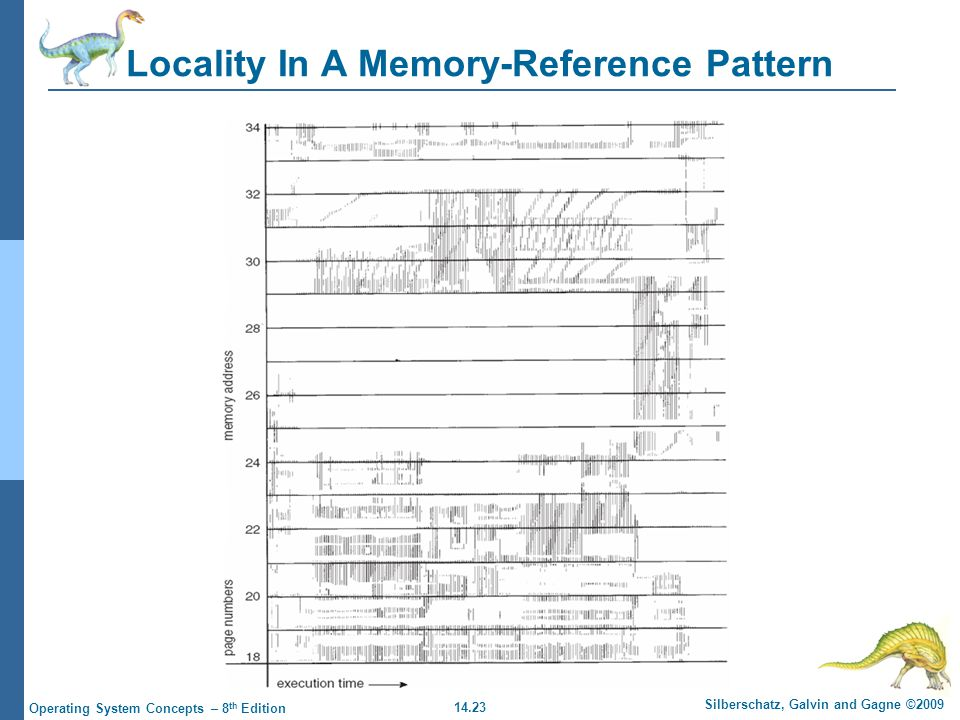 14.23 Silberschatz, Galvin and Gagne ©2009 Operating System Concepts – 8 th Edition Locality In A Memory-Reference Pattern