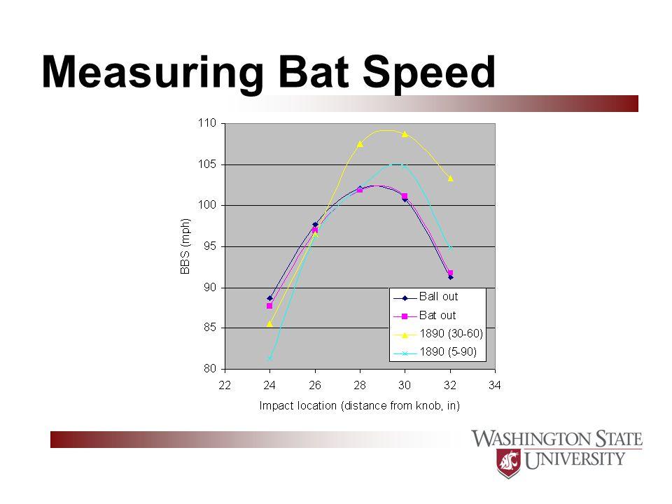 Measuring Bat Speed