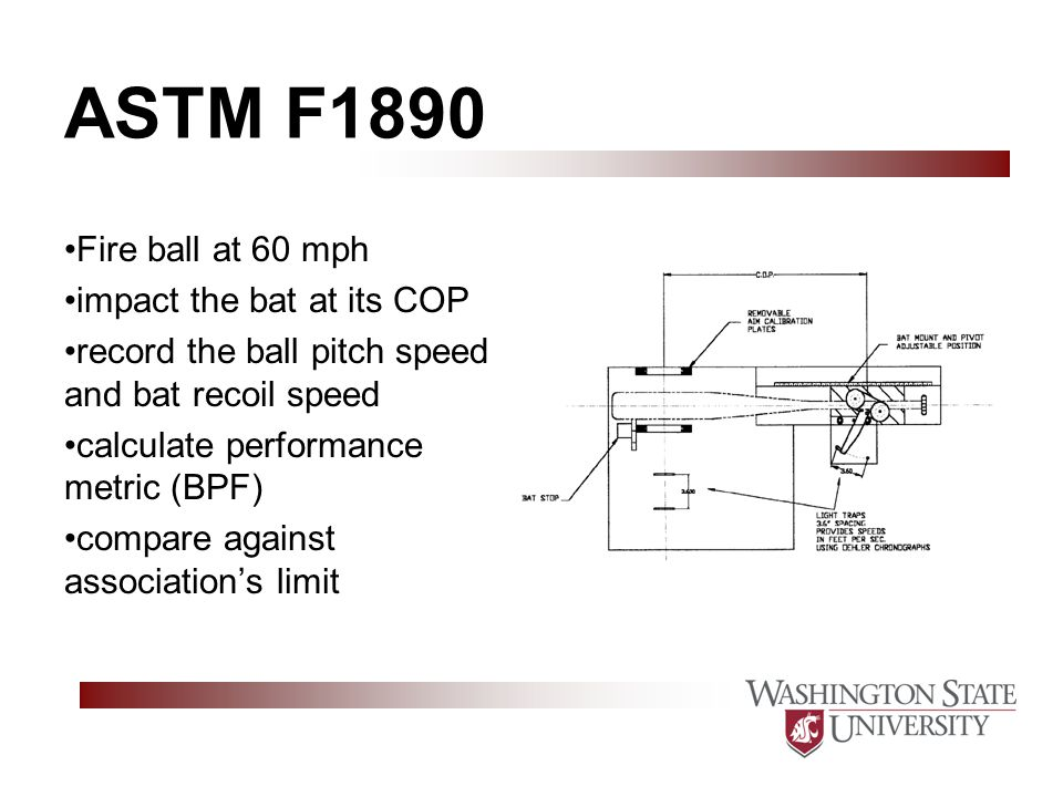 ASTM F1890 Fire ball at 60 mph impact the bat at its COP record the ball pitch speed and bat recoil speed calculate performance metric (BPF) compare against association's limit