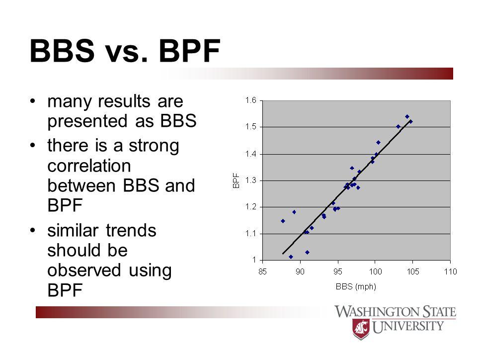 BBS vs.