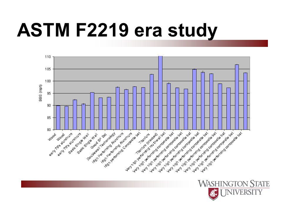 ASTM F2219 era study