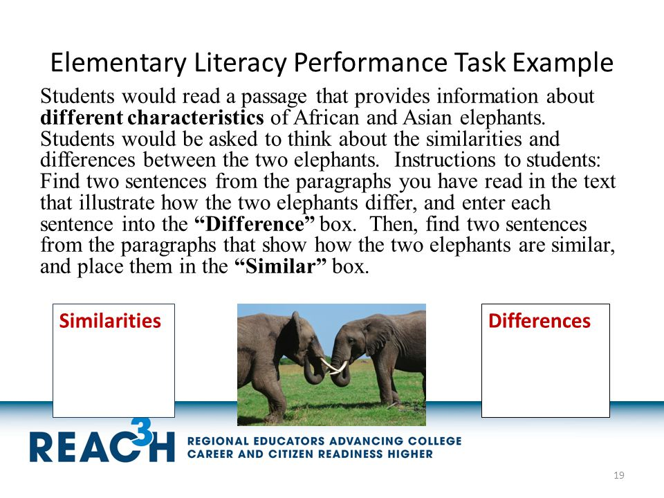 Elementary Literacy Performance Task Example Students would read a passage that provides information about different characteristics of African and As
