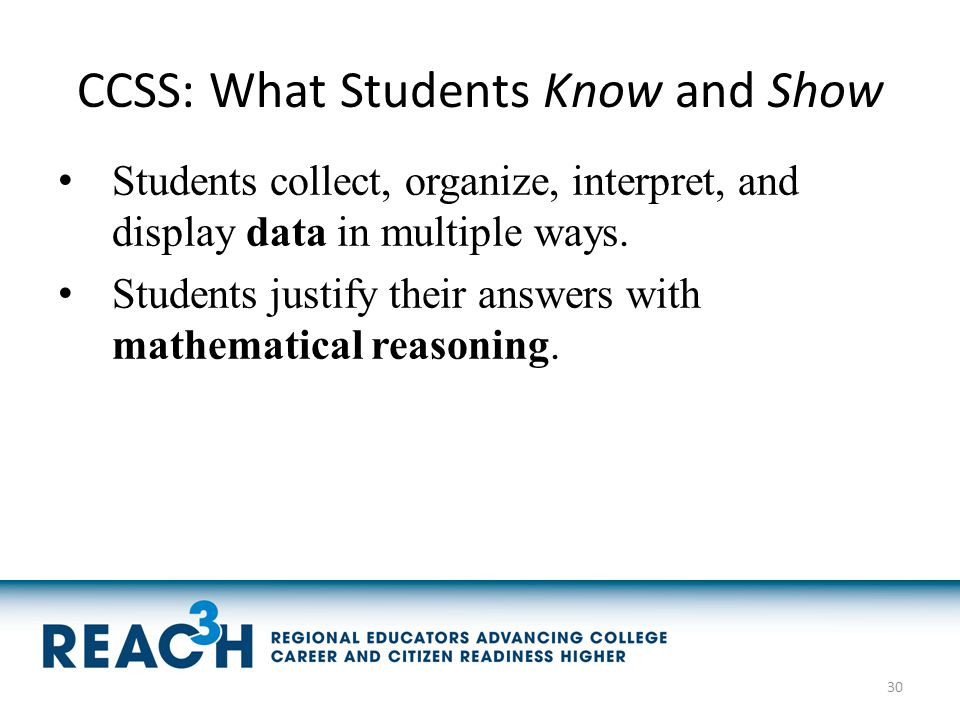 CCSS: What Students Know and Show Students collect, organize, interpret, and display data in multiple ways. Students justify their answers with mathem