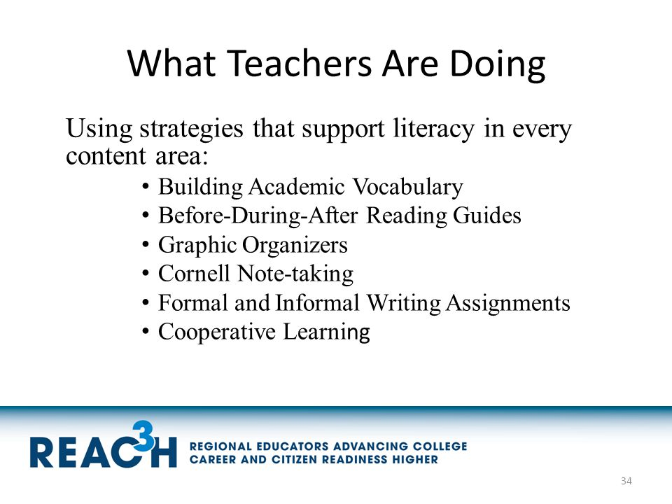 What Teachers Are Doing Using strategies that support literacy in every content area: Building Academic Vocabulary Before-During-After Reading Guides