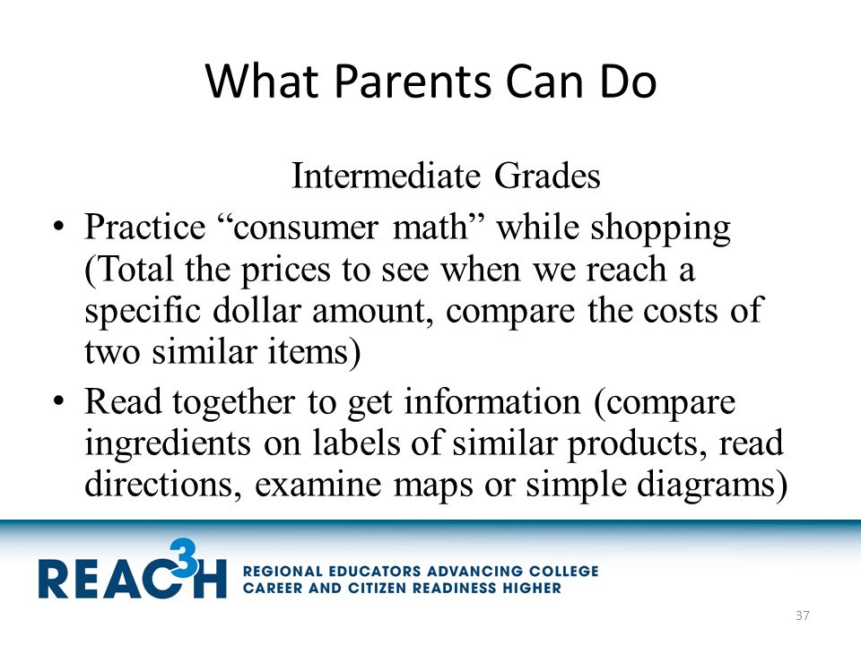 "What Parents Can Do Intermediate Grades Practice ""consumer math"" while shopping (Total the prices to see when we reach a specific dollar amount, compa"