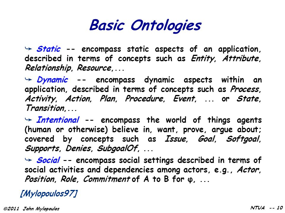  2011 John Mylopoulos NTUA -- 10 Basic Ontologies ➥ Static EntityAttribute RelationshipResource ➥ Static -- encompass static aspects of an application, described in terms of concepts such as Entity, Attribute, Relationship, Resource,...